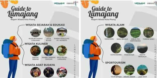 Guide to Lumajang